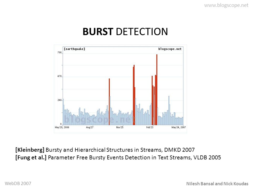 BURST DETECTION [Kleinberg] Bursty and Hierarchical Structures in Streams, DMKD 2007.